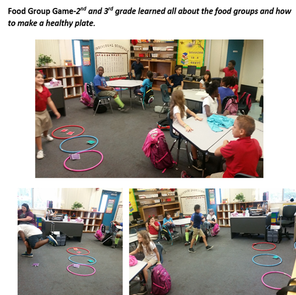students learning about food groups