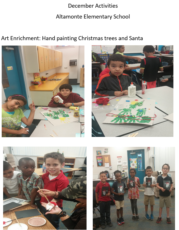 students painting hands to create holiday art